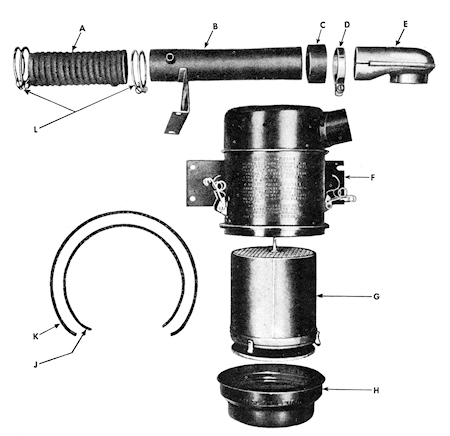 WW2 jeep air cleaner assembly-exploded view.